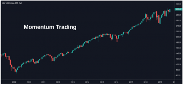 momentum trading,day trading,what is momentum trading,trading strategies,daytrading,trading the markets,