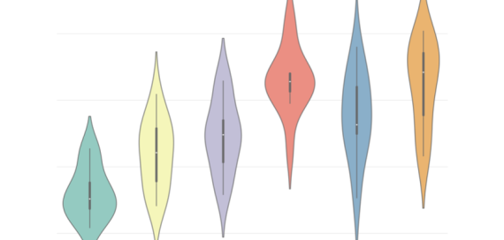 What is a Violin Plot in Data Visualization,violin plot python,violin plot r,violin plot matplotlib,violin plot - matlab,violin plot excel,violin plot vs boxplot,violin plot tableau,compare violin plots,