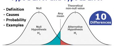 Null Hypothesis and Alternative Hypothesis Explained in 2020,null hypothesis and alternative hypothesis examples,null hypothesis and alternative hypothesis must be mutually exclusive,p-value,hypothesis testing,null hypothesis symbol,null hypothesis statistics,null hypothesis formula,null and alternative hypothesis worksheet,